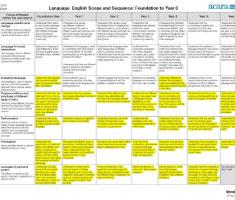 National Curriculum Links